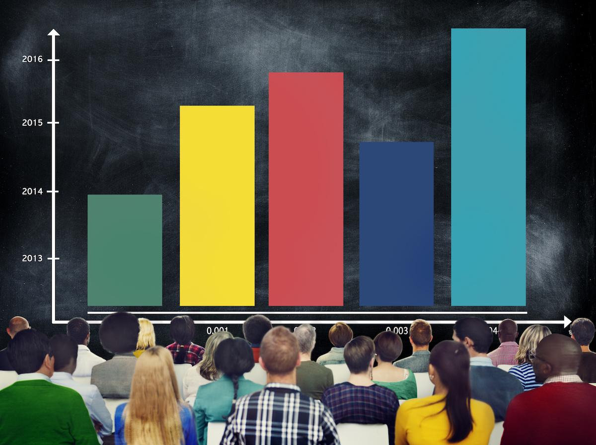 sales revenue improvement