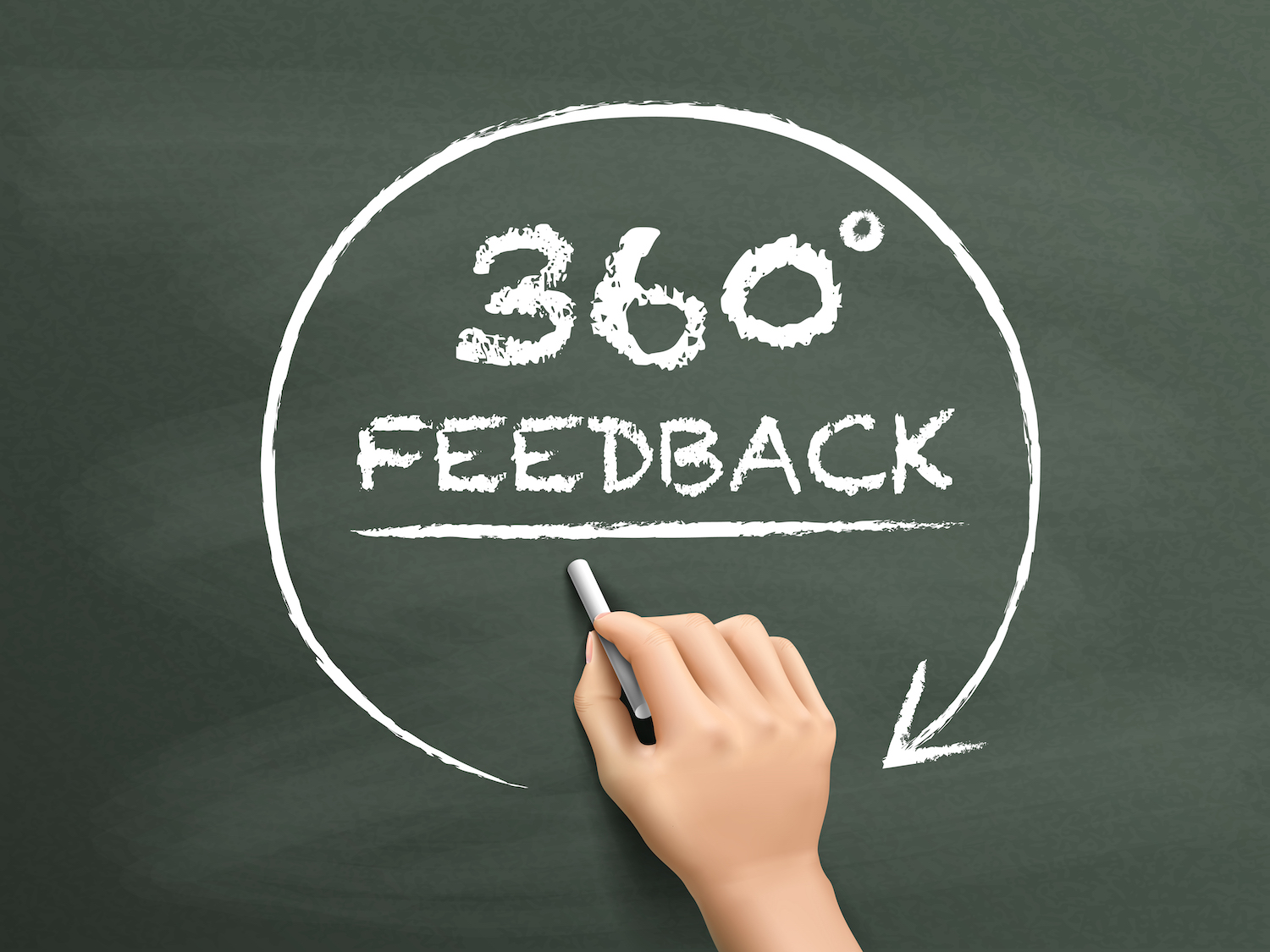 360 degrees feedback